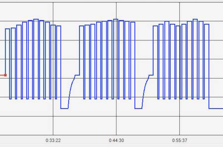 intervalltrening rulle tacx wahoo swift treningstips sykkel